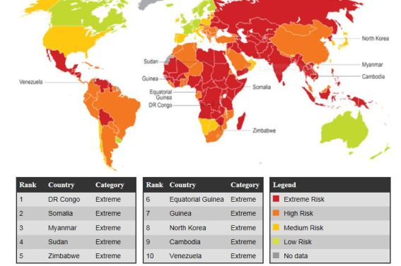 CORRUPTION INDEX 2013-14