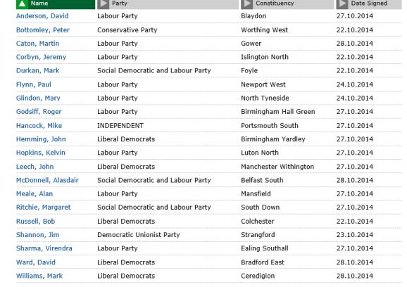 motion parlement britannique2