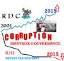 corruption-idh