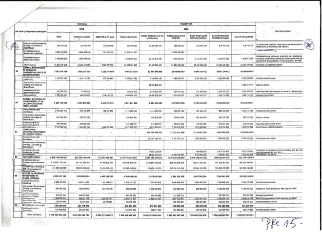 le budget pour elections et referendum